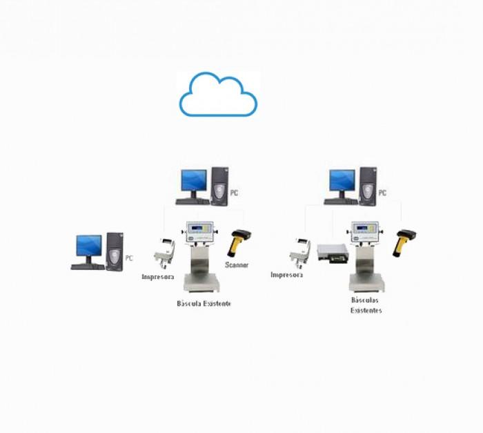 Software Para Balanzas